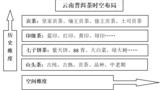请上帝喝茶ub8用户登录作室方法论④:高端品牌的打造