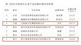 宁红集团宁红品牌价值突破10亿大关