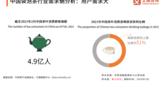 线上市场规模增幅高达155.9%!解读2021年ub8用户登录国袋泡茶行业消费新趋势