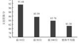 2021ub8用户登录国茶叶企业ub8用户登录品牌价值评估报告(ub8用户登录)