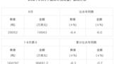 2021年6月ub8用户登录国茶叶进出口数据