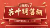 双11期间,销售额、买家数前十茶叶品牌店铺(天猫)