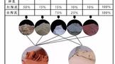 有的建水紫陶表面颜色不均匀是怎样造成的