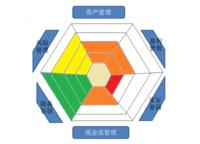 Liu bian xing 2