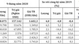 2020年各国茶叶进出口情况分析---越南篇