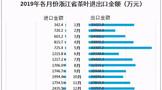2020年浙江省茶叶生产现状分析:对出口创汇方面有重要意义