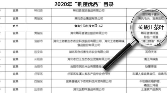 """长盛川青砖茶再次入选""""2020荆楚优品""""目录"""