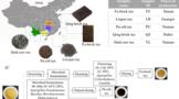 黑茶香气品质化学研究取得新进展