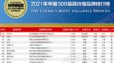 竹叶青上榜《中国500最具价值品牌》