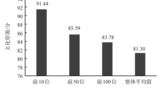 2021中国茶叶企业产品品牌价值评估报告(中)