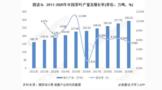 《2021 年中国茶饮料行业全景图谱》 ( 附市场现状、竞争格局和发展趋势等 )