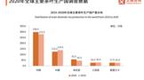 """""""小茶叶""""育出""""大产业""""——解读中国及全球茶叶创新发展趋势"""