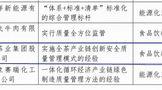 2021年四川省工业质量标杆名单公布:川茶集团 榜上有名!