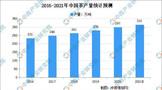 2021年中国茶行业市场规模及发展困境分析